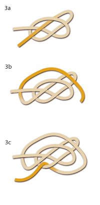 Make Your Own Rope Halter Step 3a, 3b, 3c