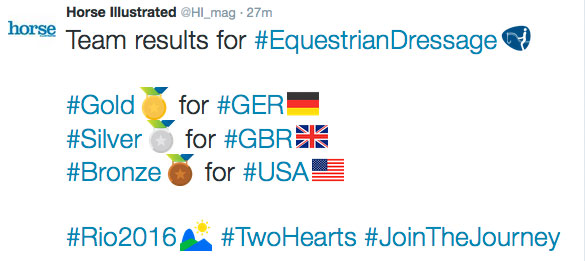 2016 Rio Olympics Equestrian Team Dressage Results
