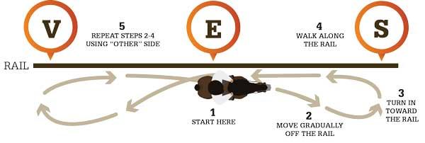 Bowtie Exercise Diagram