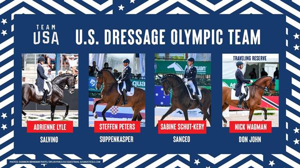 U.S. Dressage Olympic Team